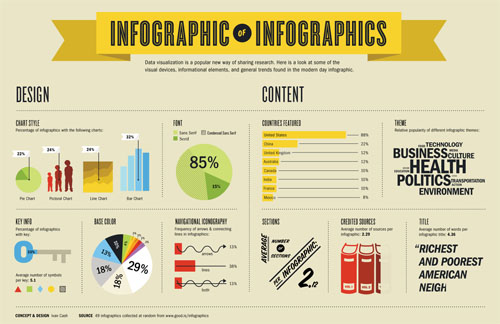 25 Intriguing Pop Culture Infographics | RealClear